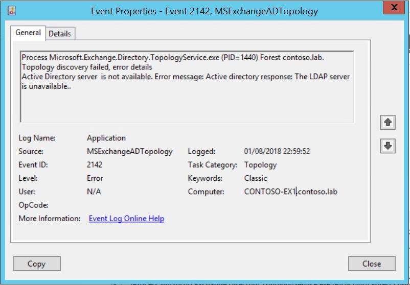 Event ID 2142